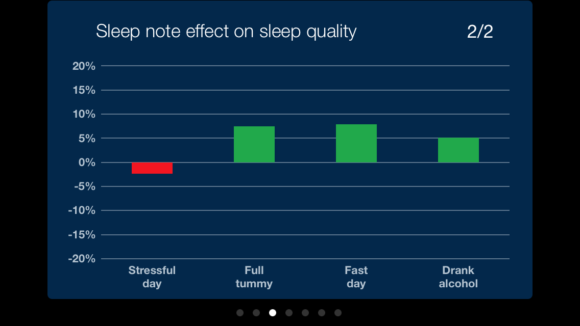 sleep and its effect one exercise